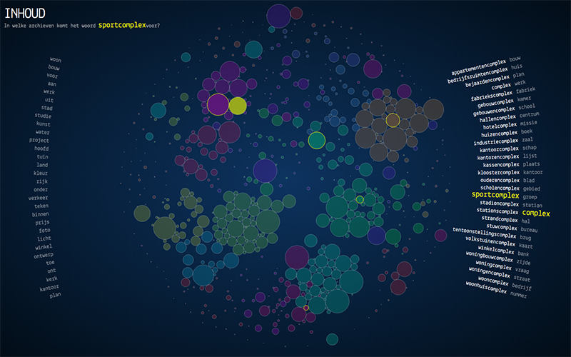 Datavisualisation of the collection of Het Nieuwe Instituut