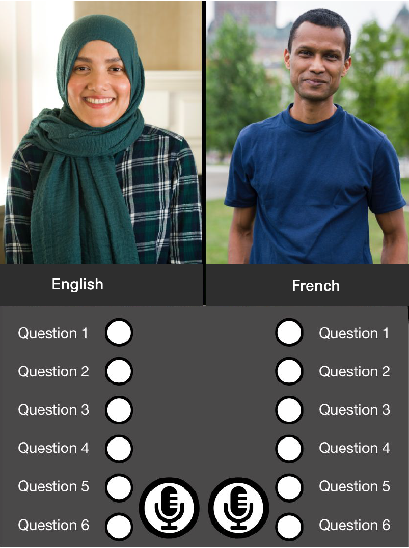 Two portraits of a man and a woman with a long list of questions under each with buttons beside each question.