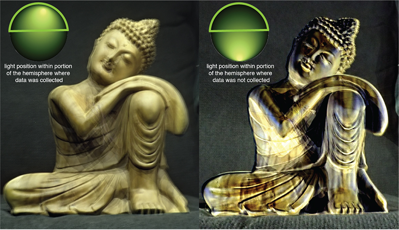 side by side comparison of two different sets of results when collecting data for the Buddha statue