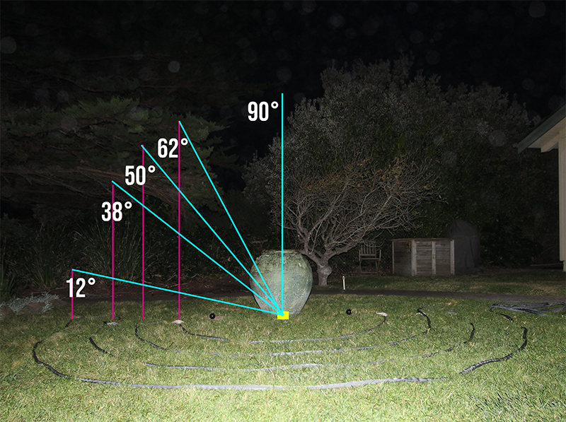 dome structure from the camera's perspectivee ring along the garden hose at the same time, because then we need to adjust the lights to point them at increasingly downward angles as we fly on higher above the inner rings of the garden hose.